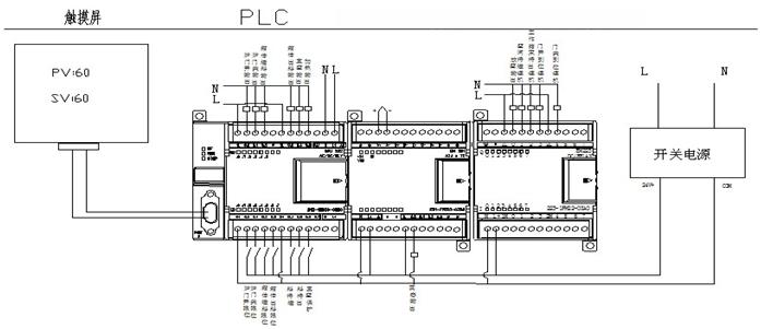 烘箱设备行业之真空干燥箱系统框架图